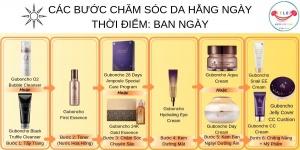 Bộ Guboncho Chăm Sóc Da Ban Ngày